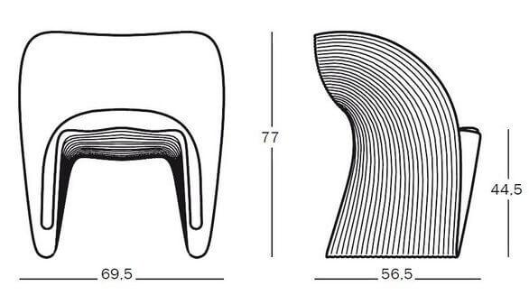 dimensions-raviollo.jpg